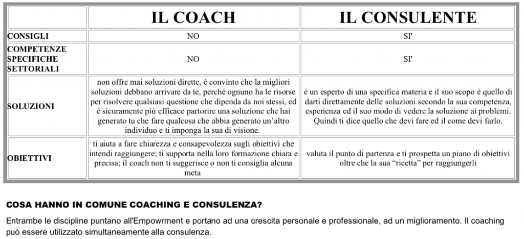 differenze tra coach e consulente