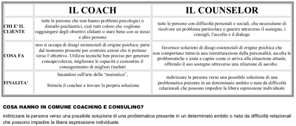 differenze tra coach e counselor