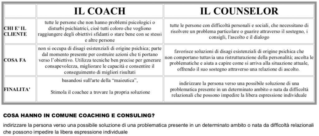 differenze tra coach e counselor