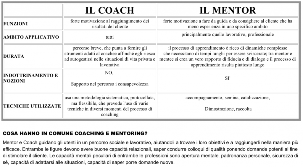 differenze tra coach e mentore