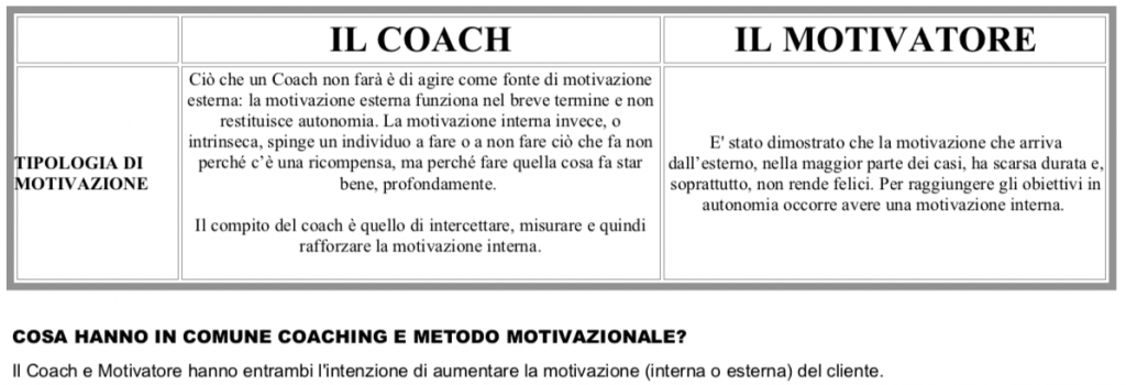 differenze tra coach e motivatore