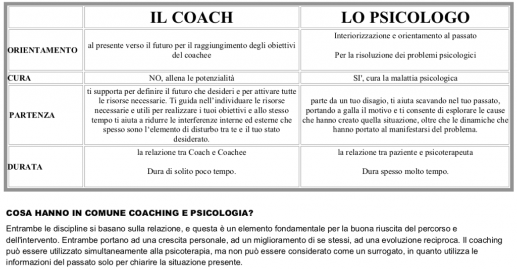 differenze tra coach e psicologo