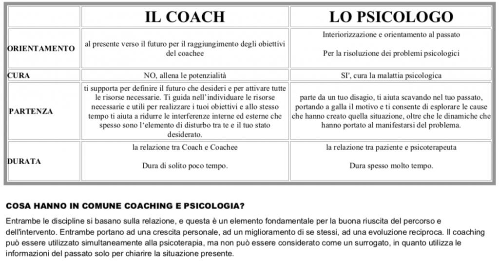 differenze tra coach e psicologo