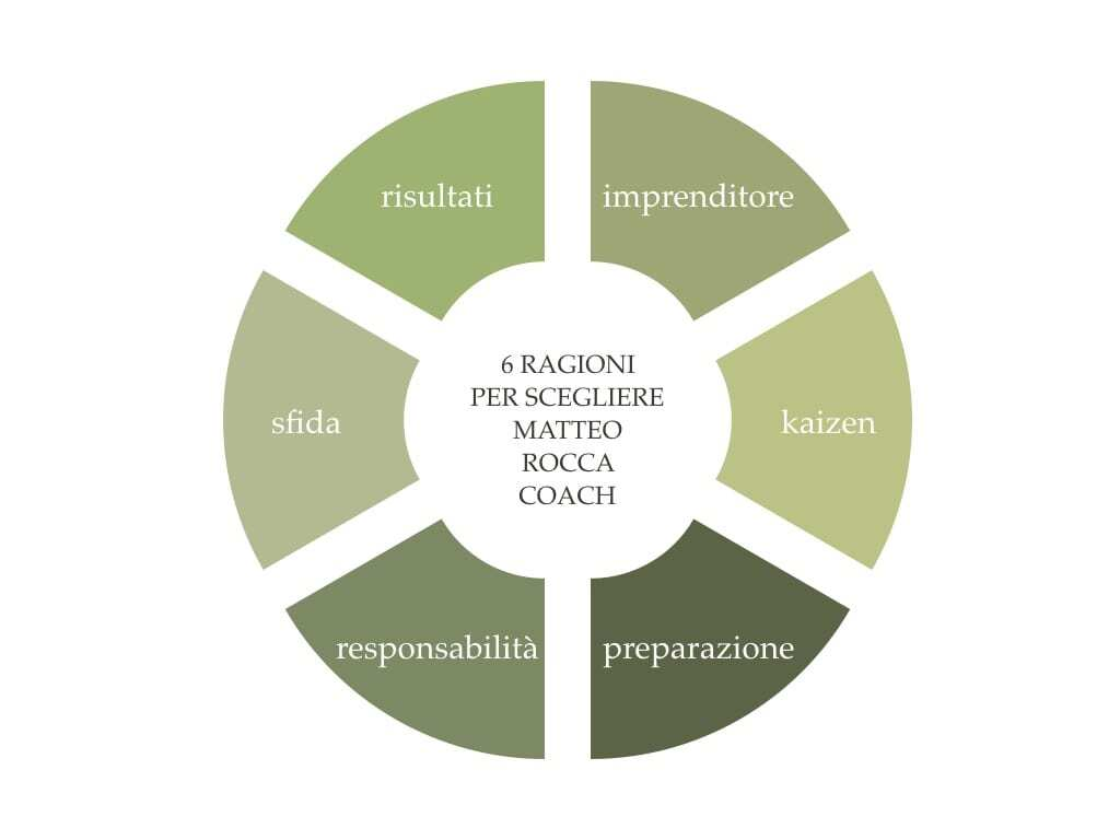 Business_Coach_per_manager_e_imprenditori