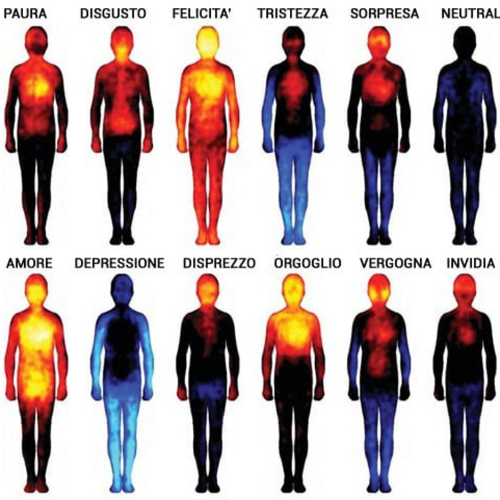 reazione del fisico alle emozioni
