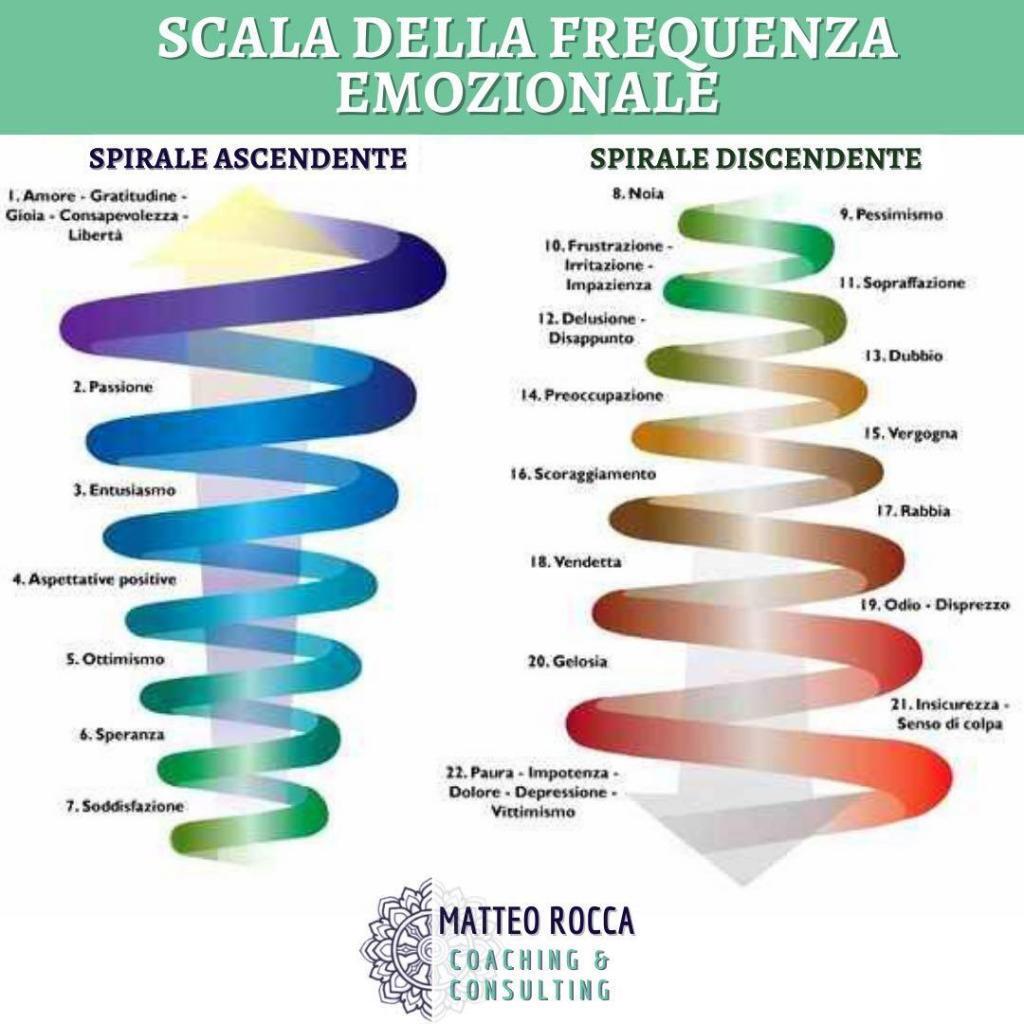 scala-frequenza-emozioni