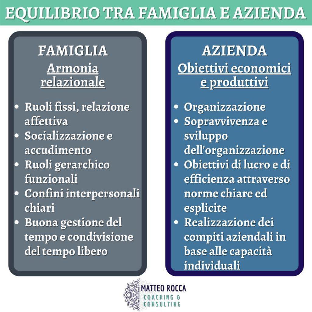 l'equilibrio tra azienda e famiglia