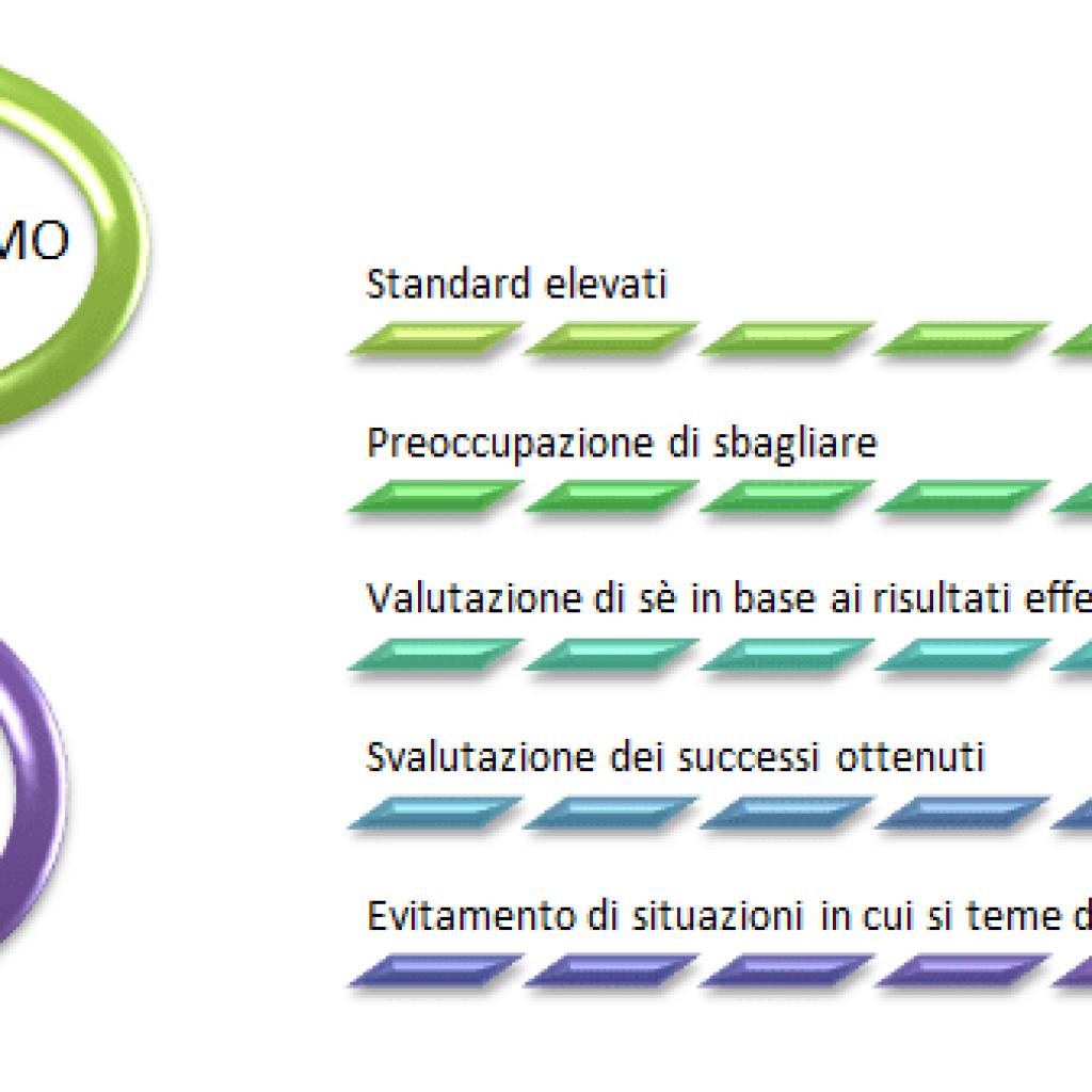 perfezionismo_timore_dellerrore_eccessivo_controllo