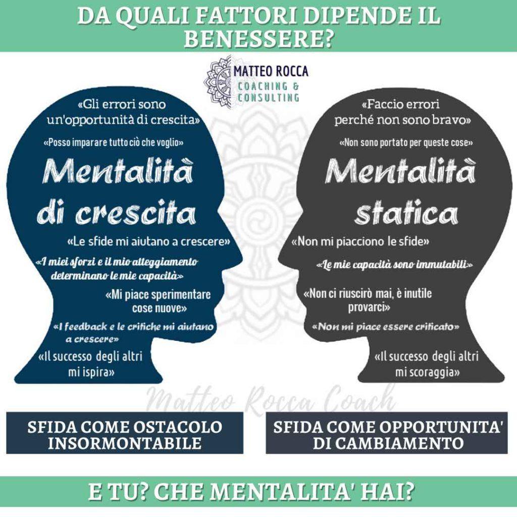 mentalità-statica-mentalità-di-crescita