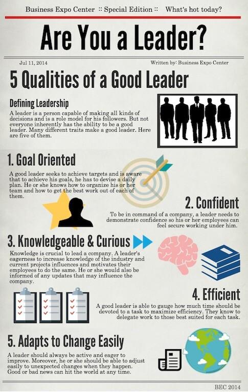 sei-un-leader-le-5-qualità-di-un-buon-leader