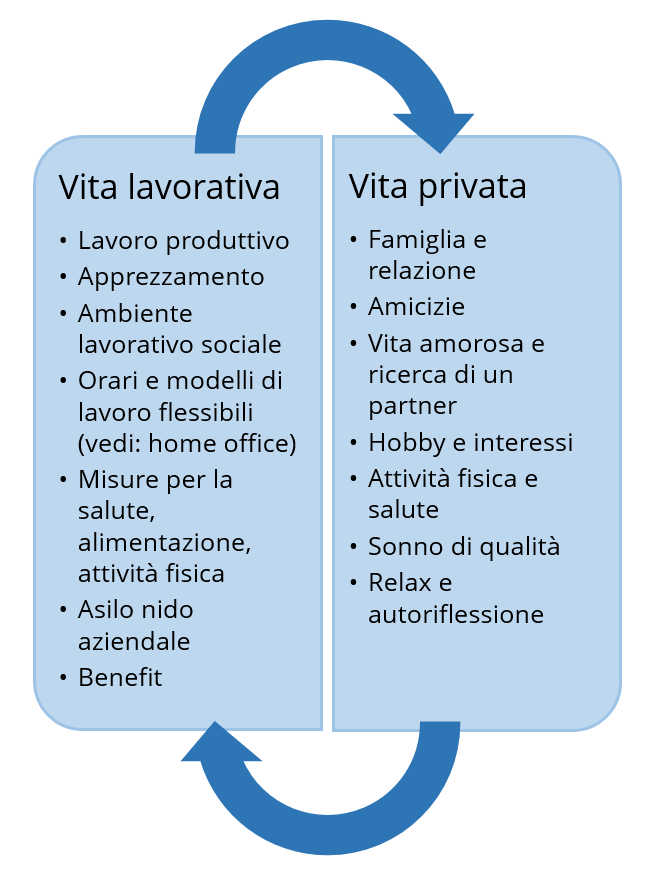 IT-work-life-balance