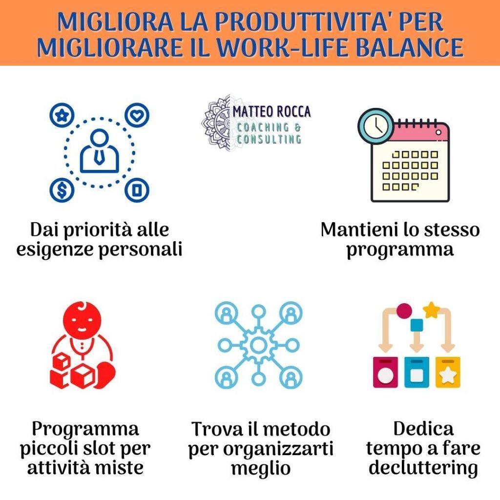 MIGLIORA LA PRODUTTIVITA' PER MIGLIORARE IL WORK-LIFE BALANCE
