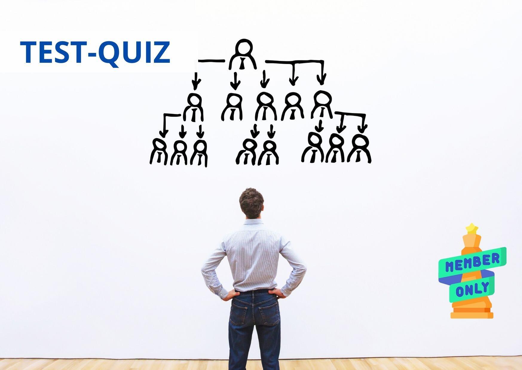 QUIZ Auto-valutazione delle abilità di delega