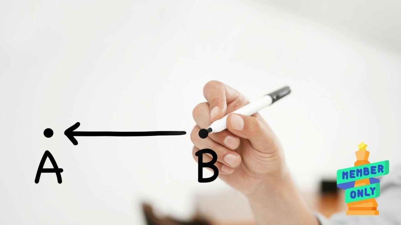 backward planning (programmazione a ritroso)
